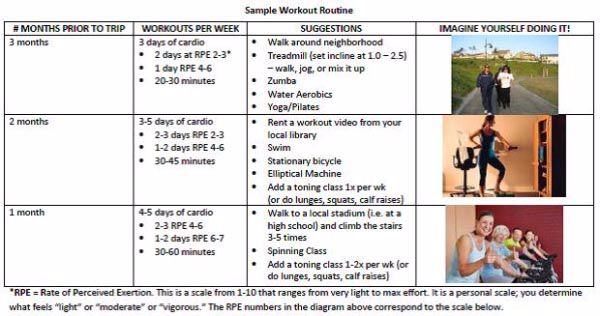 Training Tips (Part I of III): 3 Month Sample Cardio Routine